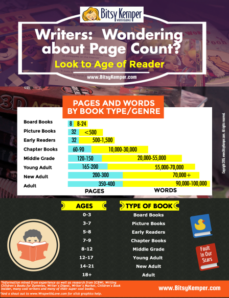 PageCountInfographic